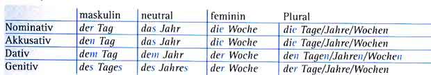 артикли в немецком
