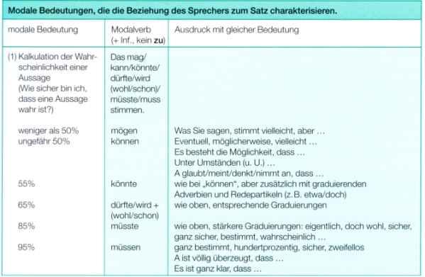 немецкий | Записи с меткой