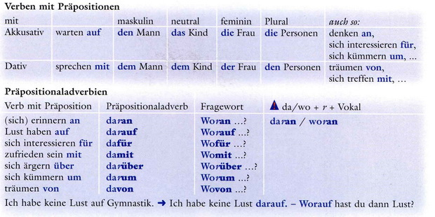 глаголы с предлогами