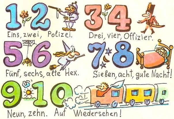 немецкие числительные