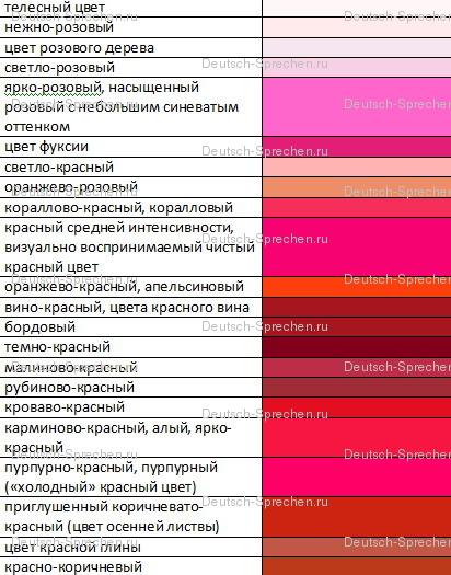 Розовый цвет оттенки названия