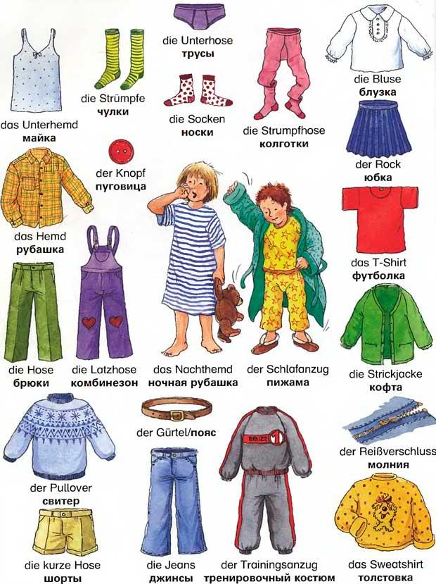 Топик тема kleidung Одежда с переводом лексика Немецкий  Слова по теме Одежда