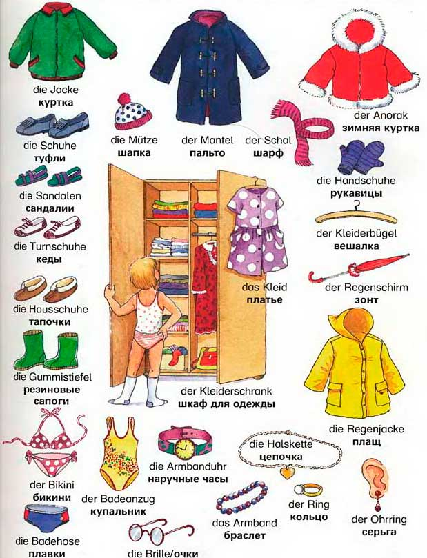 Лексика по теме одежда die kleidung
