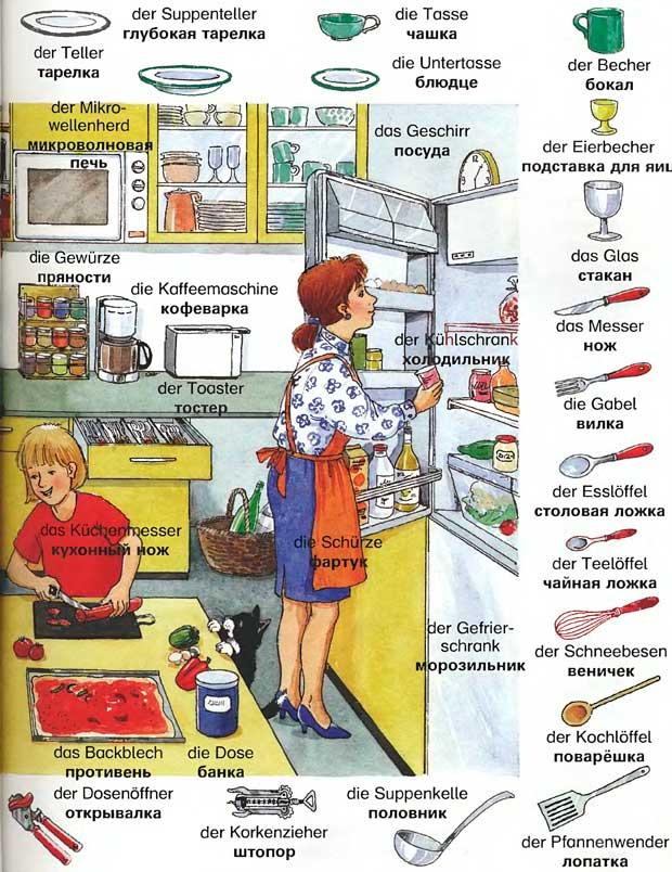 немецкая лексика in der Küche