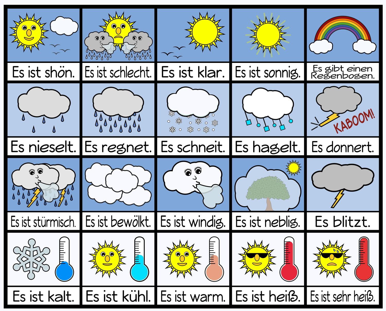 лексика погода