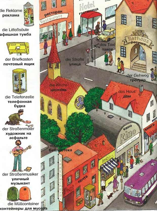 тема город на немецком языке