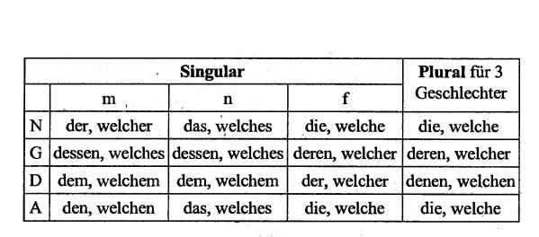 Местоименя в немецком животные эта