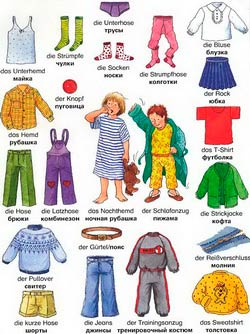 Слова по теме: Одежда