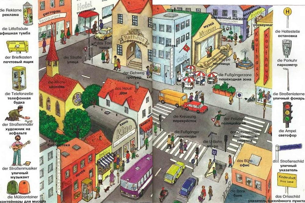 Контрольная работа для класса № Тема Город Бим Немецкий  Контрольная работа выполняется сразу после изучения второй темы учебника или через некоторый промежуток времени чтобы проверить насколько прочно усвоен