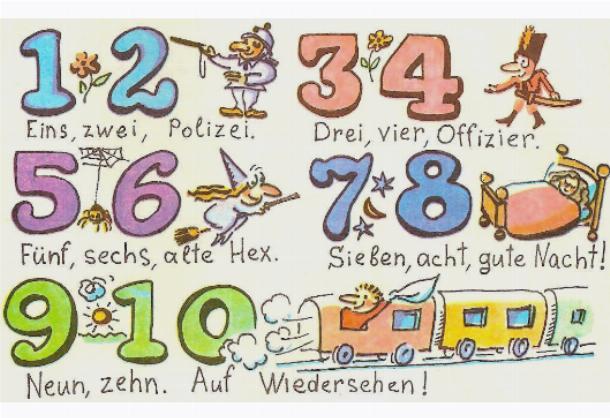 цифры на немецком языке от 1 до 10 считалка