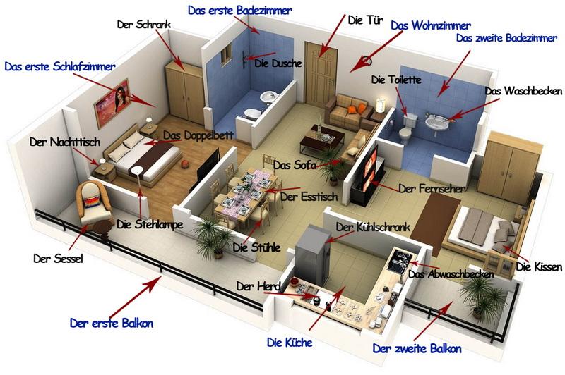 описание квартиры